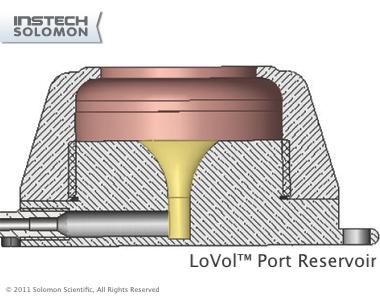 Quipements de recherche quipements perfusion - Chambre a catheter implantable ...